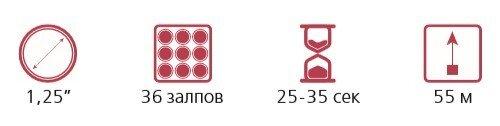 """""""Ядрёна Матрёна"""" P7848 салют 36 залпов 1,25"""" - фото pic_3b59815df98fbf0f65feef761824fac0_1920x9000_1.jpg"""