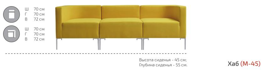 Кресла серии Хаб - фото pic_c7e53346877339787be79f69a0064f4b_1920x9000_1.png