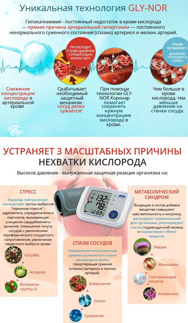 Коронар – комплекс при болезнях сердечно-сосудистой системы купить