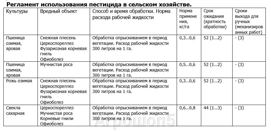 Регламент работ в с.-х.