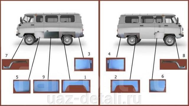 УАЗ Детали   Фото кузовщина УАЗ 452, Буханка