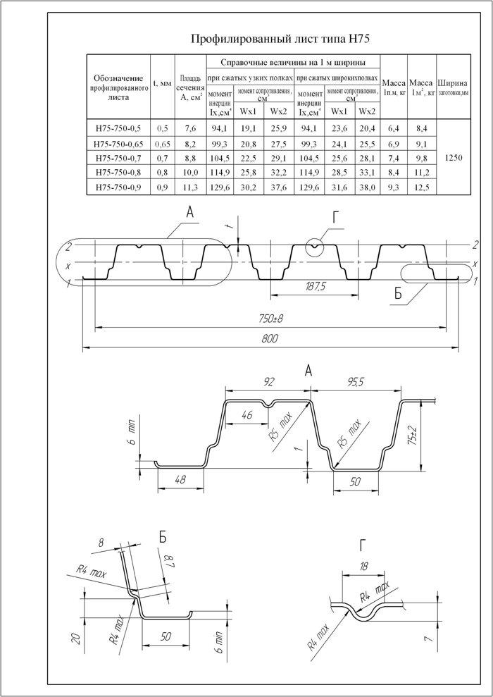 Профнастил Н75 0.7  РЕ (Гранд Лайн) с покрытием DripStop - фото pic_a59d4a498a02e5c_700x3000_1.jpg