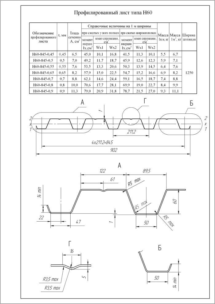 Профнастил  Н60 0.55  ЦИНК (Гранд Лайн) - фото pic_ac72b4297003938_700x3000_1.jpg