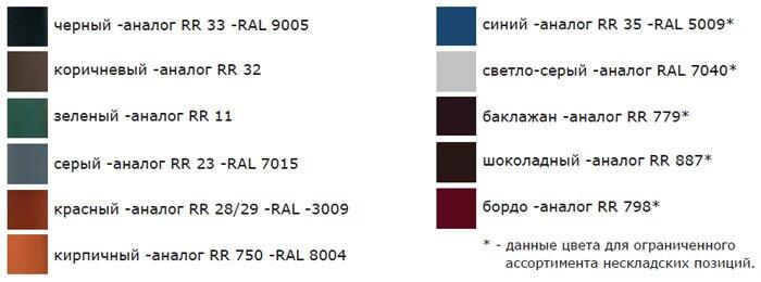 Проходной элемент Classic ( RR35, RR7040, RAL 8017 ) - фото pic_010100dacdfb787_700x3000_1.jpg