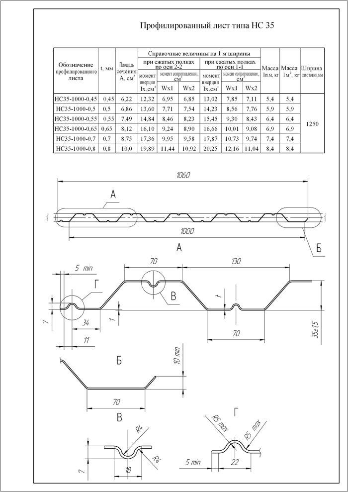 Профнастил  НС 35 0.65 ЦИНК (ВИК) - фото pic_f23be994047be33_700x3000_1.jpg