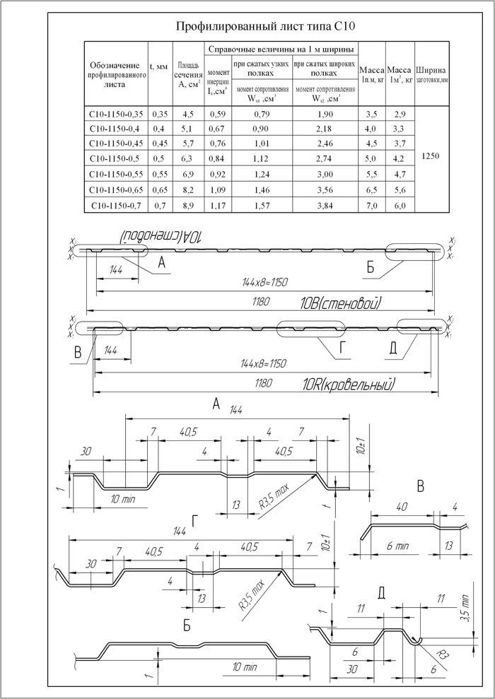 Профнастил С 10 0,45 ПЕ (GL) - фото pic_14e02c35ea458a3_700x3000_1.jpg