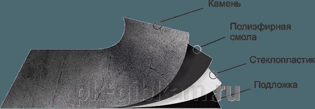"Каменный шпон ""NEGRO"" размер 122х61 см - фото 1"