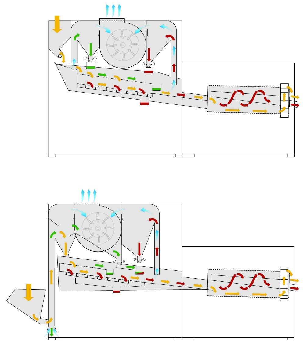 Принцип действия Петкус Гигант К531. Фото