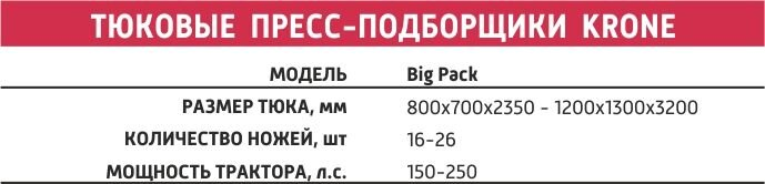 Пресс-подборщики Krone в Крыму - фото pic_daefc3abf5b820d_700x3000_1.jpg
