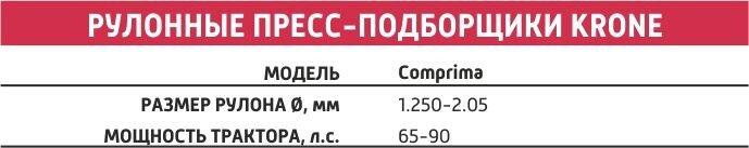 Пресс-подборщики Krone в Крыму - фото pic_b04f2f02ff53e91_700x3000_1.jpg