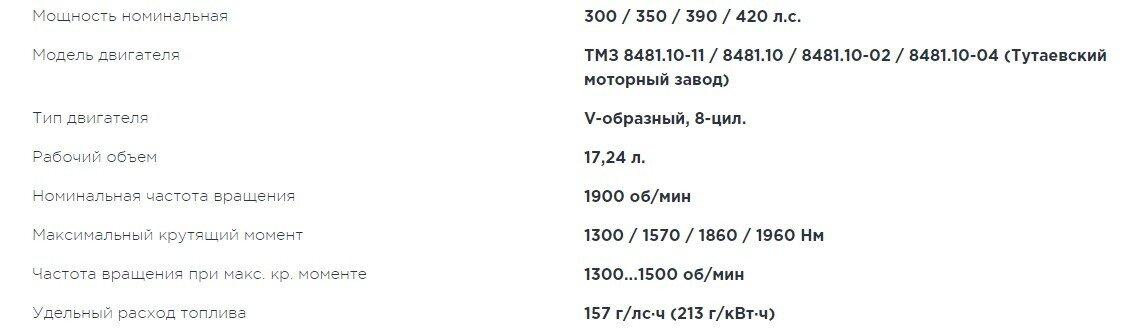 Трактор Кировец К7-М - фото pic_40a73fe18604c43dae3c8ac9c04046ab_1920x9000_1.jpg