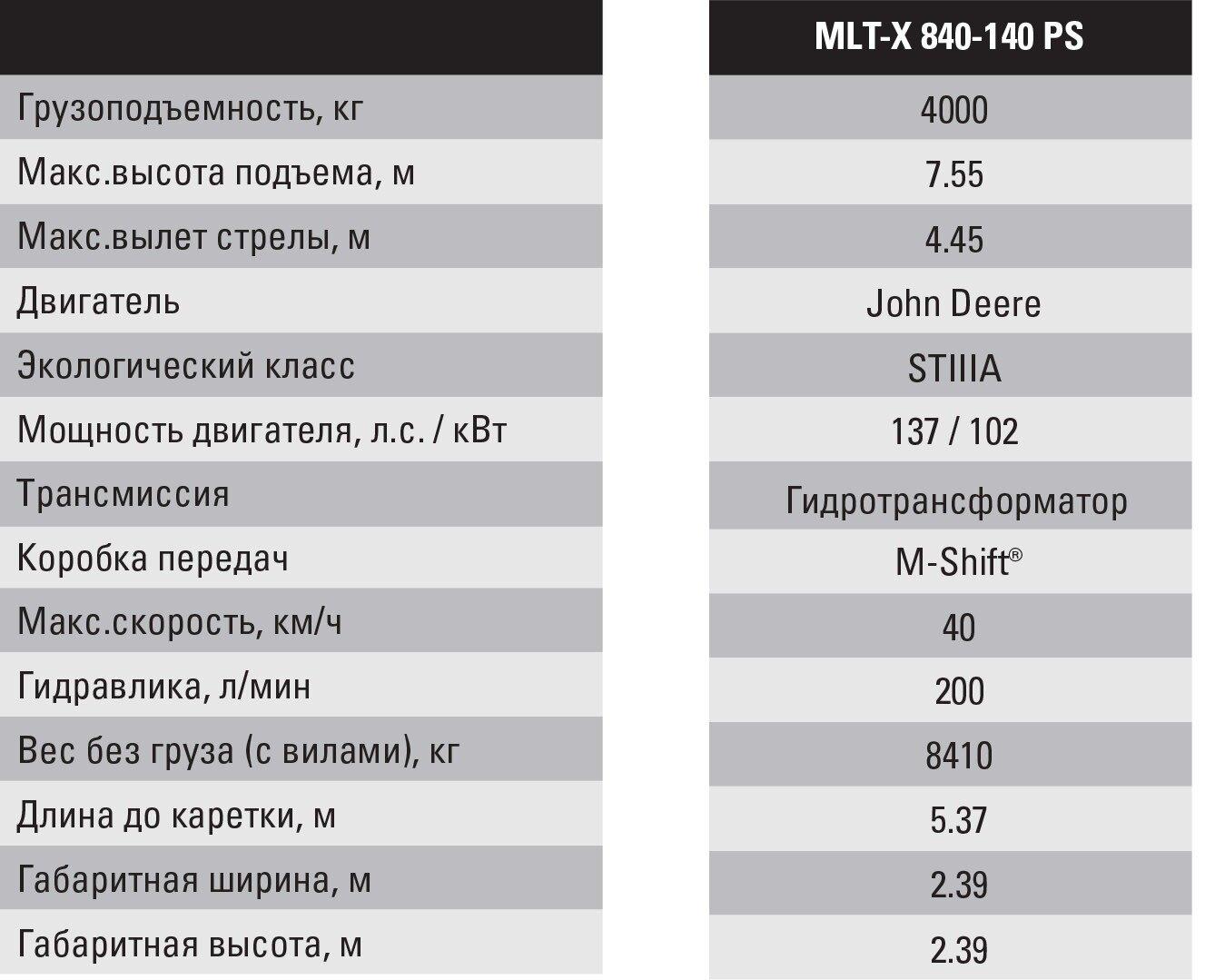Технические характеристики погрузчика Маниту в Крыму