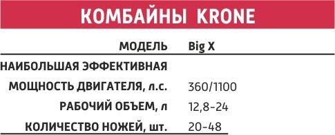 Кормоуборочные комбайны Krone (Кроне) - фото pic_f2897bc10bc1018_700x3000_1.jpg