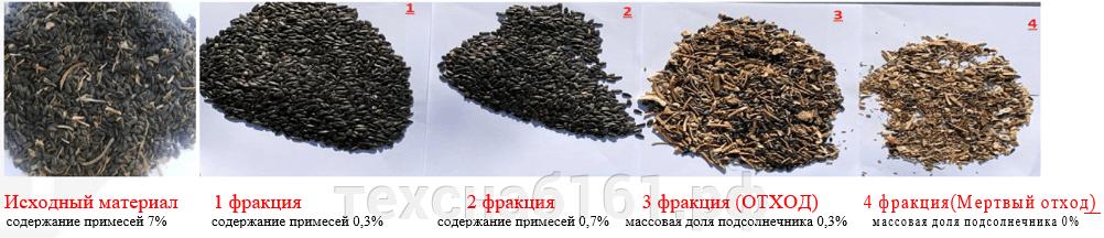 Машина Класс способна провести весь технологический процесс очистки семян подсолнечника. - фото pic_c057d270a849cbcb59ec1f22f31cac37_1920x9000_1.png