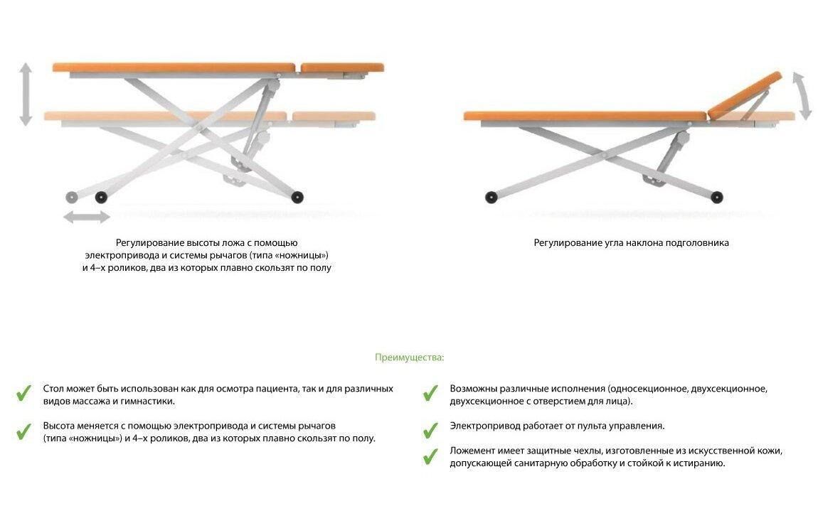 Стол для кинезотерапии BALANCE  (СН52.04) - фото pic_83ce353d959b6f699a825dcd03e76e4b_1920x9000_1.jpg