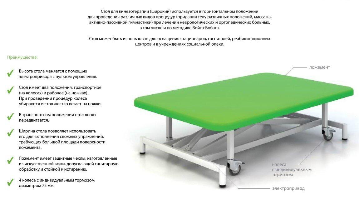 Стол для кинезотерапии BALANCE MAX (СН52.05) - фото pic_c2c7e6c5214a0e1a74aa97ddba1ac797_1920x9000_1.jpg
