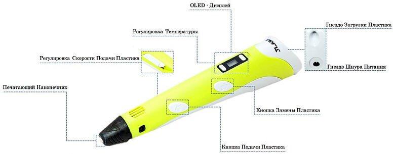 3D ручка 2-го поколения+пластик - фото pic_fa6cb95f8bf4eb9_1920x9000_1.jpg