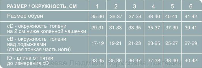 Гольфы женские антиварикозные 1 класс компрессии Ergoforma - фото pic_e8ec8b219ff181e_700x3000_1.jpg