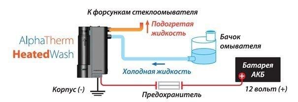 Устройство подогрева жидкости стеклоомывателя