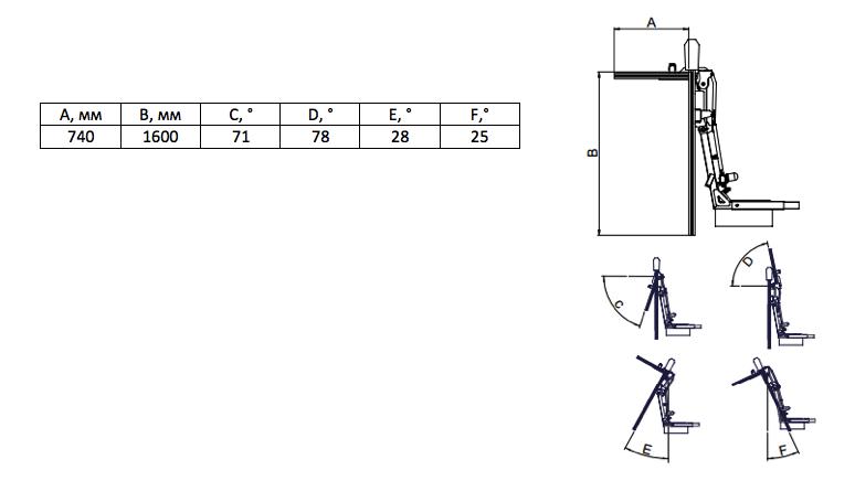 Кусторез c 2-я лезвиями 74х200 см - фото pic_a45a141e296d3c18739372187f7b10ec_1920x9000_1.png