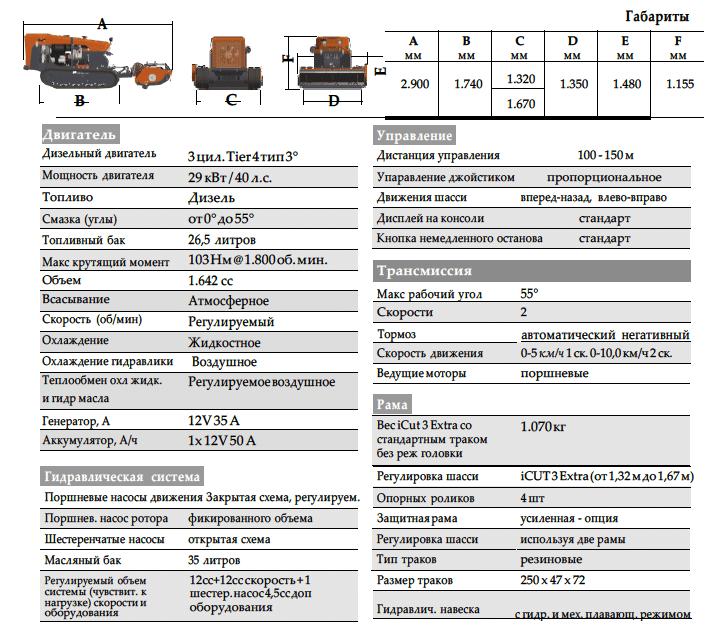 Косилка робот iCUT3 Extra - фото pic_c8c62d4dc912d6969b57a1a7c1099e65_1920x9000_1.png