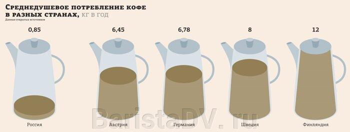 30 интересных фактов о кофе - фото pic_7282a11a988c0ac_700x3000_1.jpg
