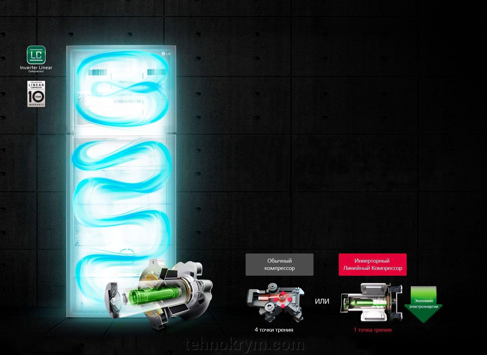 Двухкамерный холодильник LG GC-H502HEHZ, бежевый - фото pic_d3d33927d2a2a61dfdbadcc00af33b85_1920x9000_1.jpg
