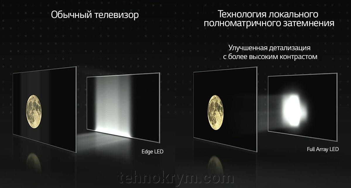 LG NanoCell 55SM9800PLA
