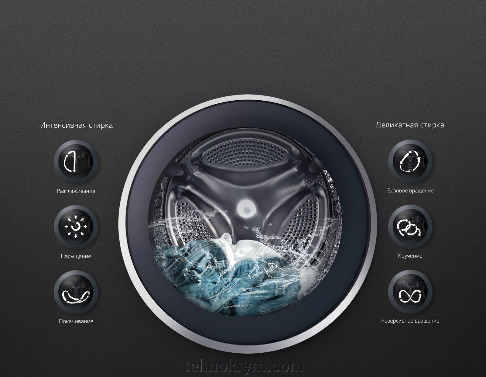 Стиральная машина LG FH2C3WD с прямым приводом и технологией «6 движений заботы», белый - фото Стиральная машина LG FH2C3WD