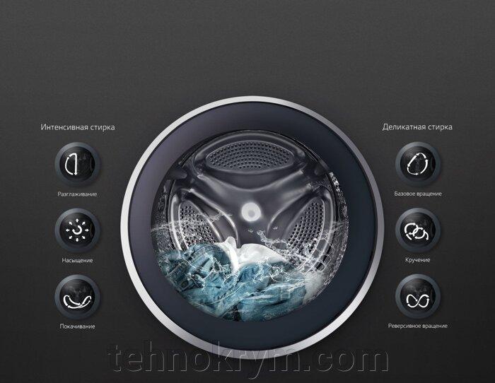 Стиральная машина LG F1296TD4, с прямым приводом и технологией «6 движений заботы» - фото LG F1296TD4