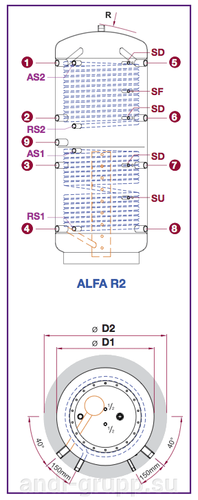 Бойлер косвенного нагрева Alfa 800 литров - фото бойлер косвенного нагрева ALFA R2