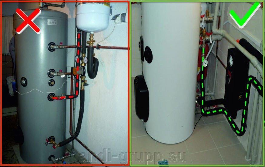 Пример реализации термоптели гелиоконтура