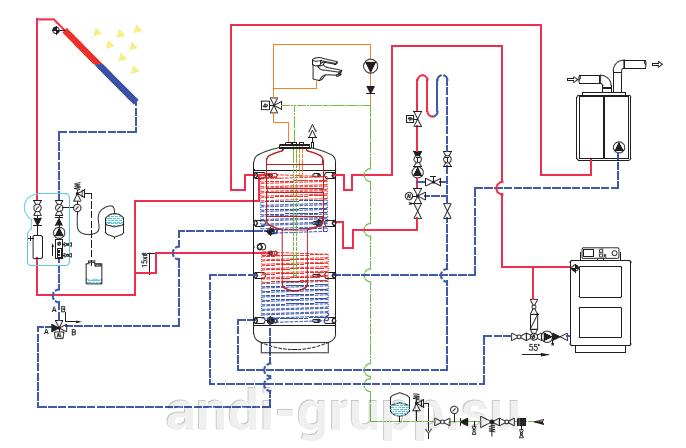 SIGMA 1500 литров комбинированный бойлер косвенного нагрева воды - фото Sigma возможная схема подключения