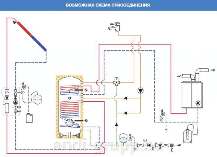 SH-200-24-Omega-R2 солнечная сплит-система - фото Возможная схема присоединения