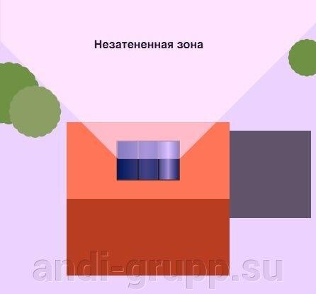 Комплект для крепления двух коллекторов на скатной крыше - фото Затенение вид сверху
