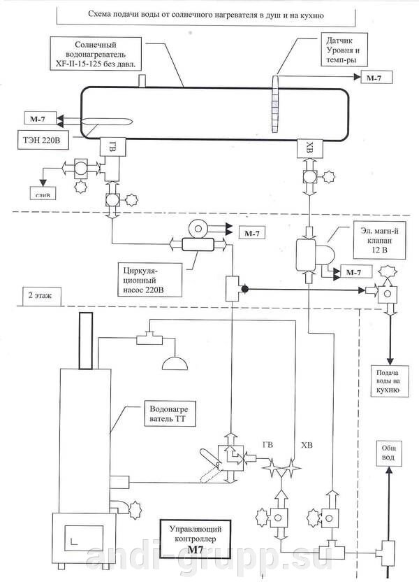 Схема подключения солнечного водонагревателя