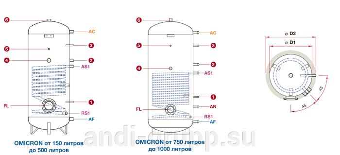 Вертикальный бойлер косвенного нагрева на 750л  Omicron - фото Схема бойлера