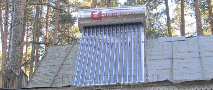 Эффективность солнечного коллектора ДАЧА