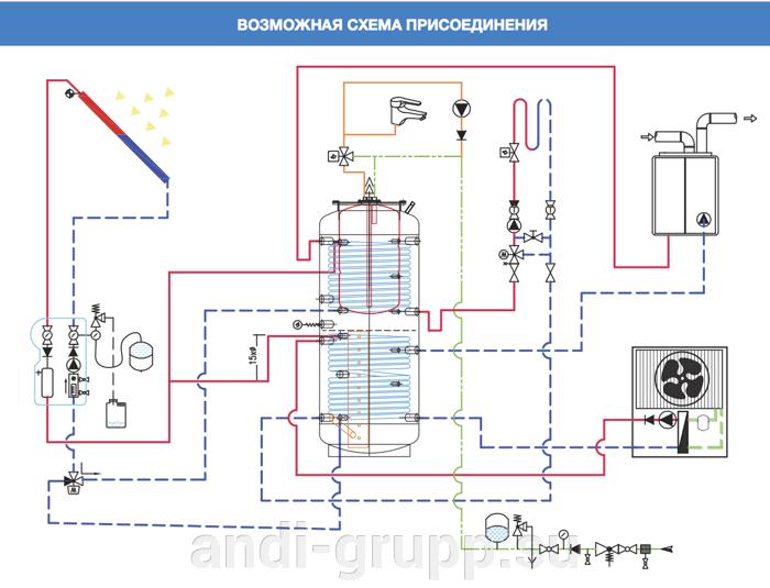 Схема подключения солнечной споит-системы с бойлером DeltaInoxTank