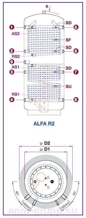 Бойлер косвенного нагрева Alfa 1500 литров - фото Схема бойлера ALFA R2 (два теплообменника)