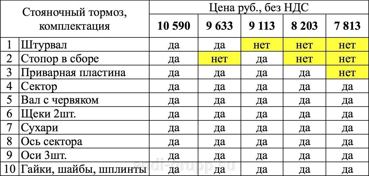 Стояночный тормоз 5722-07.03.02.00 - фото Стояночный тормоз цена