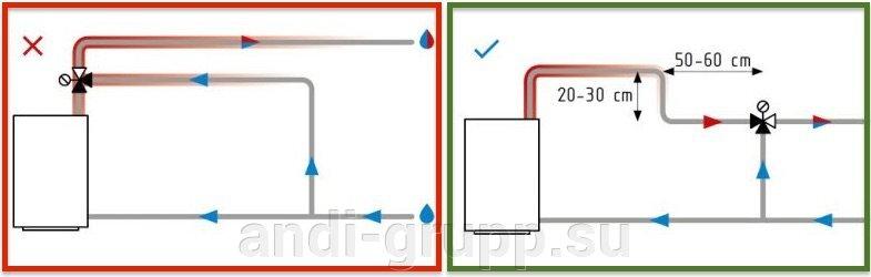 Установка термостатического клапана для защиты от ошпаривания