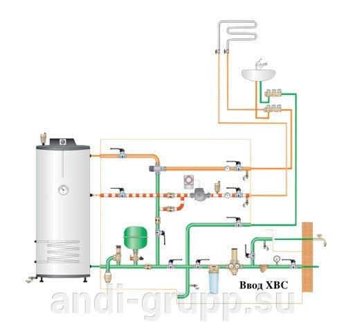 Пример обвязки термостатического клапана и системы рециркуляции ГВС