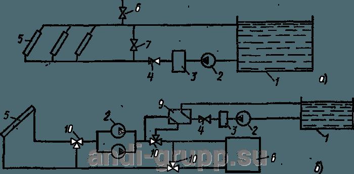 Схемы солнечных установок для обогрева плавательных бассейнов