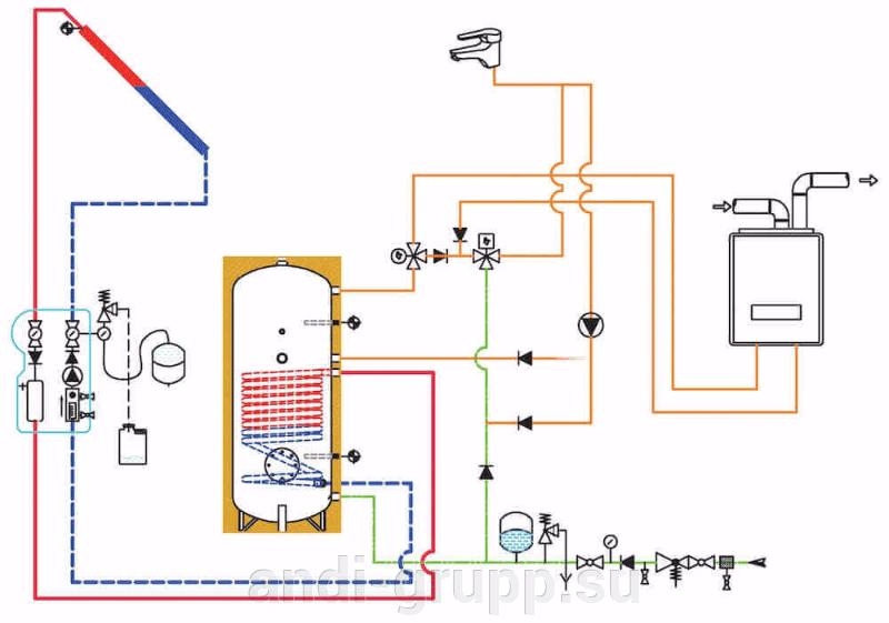 Вертикальный бойлер косвенного нагрева на 300л  Omicron - фото Возможная схема подключения