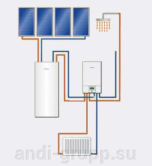 Актуальность солнечного коллектора в Московской области - фото солнечная система подогрева воды