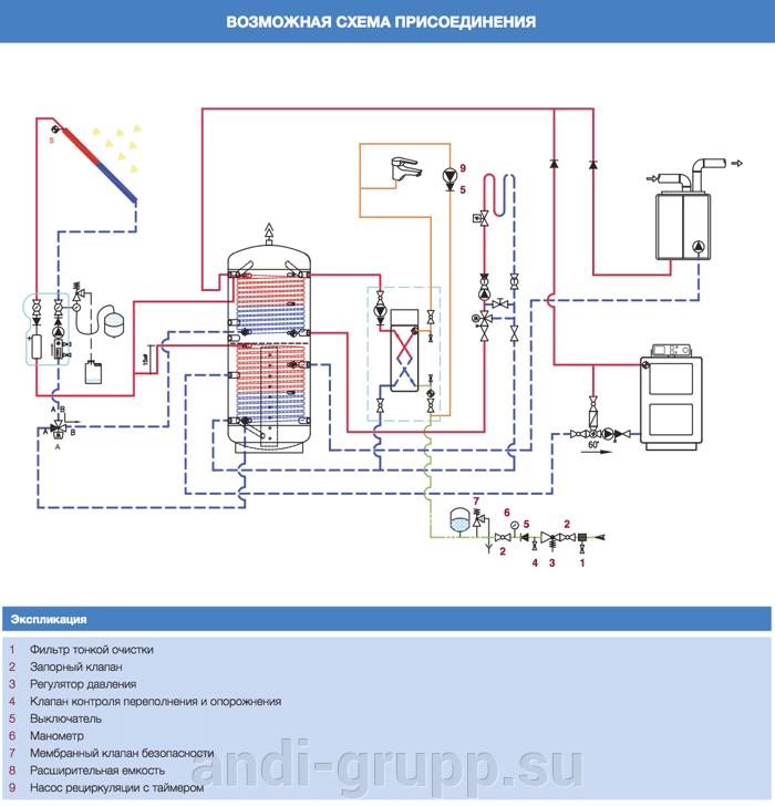 SH-1000-120-Alfa-R2 солнечная сплит-система - фото Возможная схема присоединения