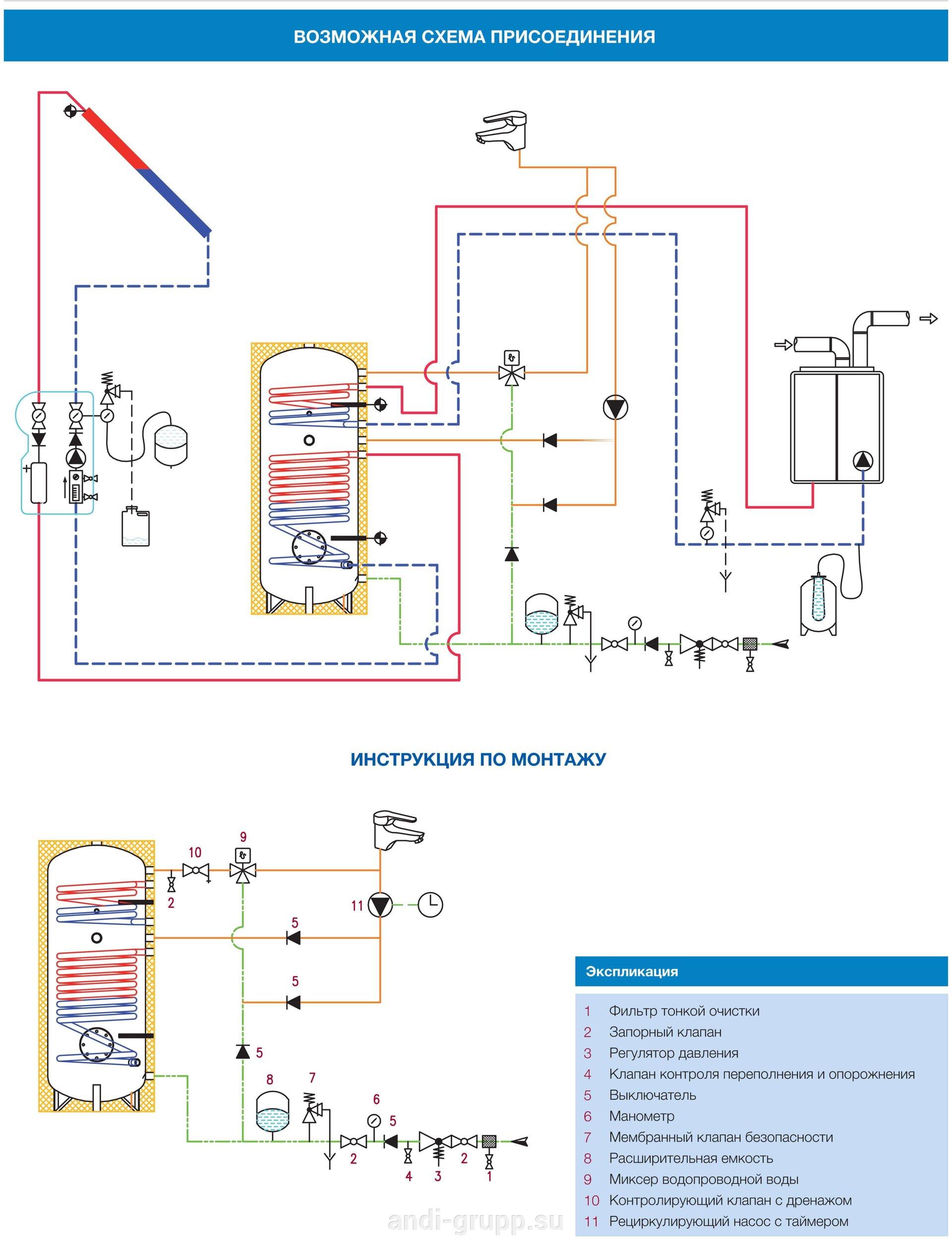 Бойлер Omega Plus R2 300 литров - фото Схема подключения