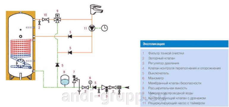 Вертикальный бойлер косвенного нагрева на 150л  Omicron - фото Инструкция по монтажу.