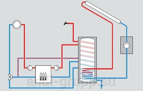 Гелиосистема с нагревом обратного трубопровода